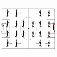 Football Lesson Plan – Defensive Strategies